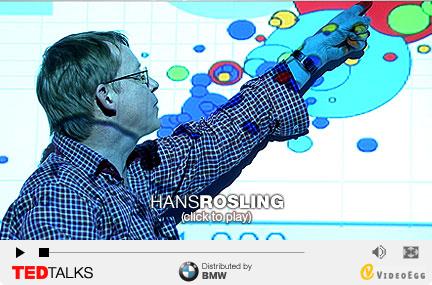 hans_rosling_gapminder_ted_talk