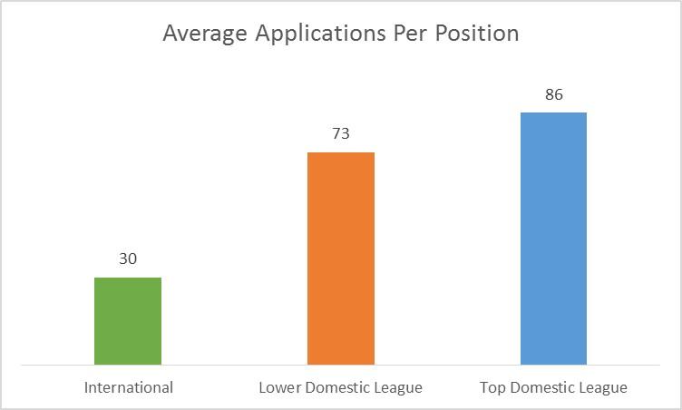 pa-survey-applications
